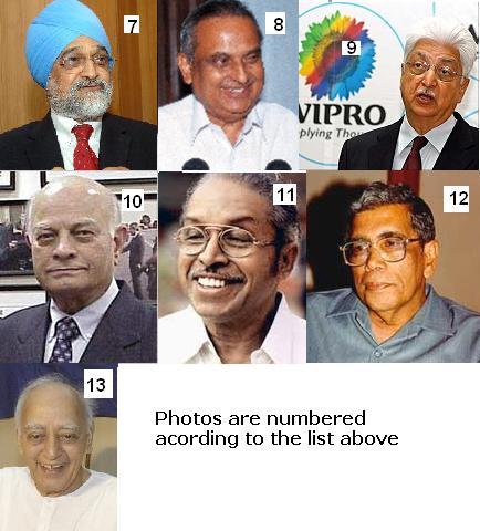 Padma Vibhushana Award Winners